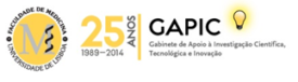 25th Anniversary of the Support Bureau for Scientific and Technological Research and Innovation (GAPIC) | 25 years Promoting Science